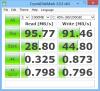 CrystalDiskMark 3.0.3b image 0